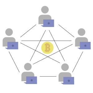 Netzwerk von Personen mit Computern mit dezentraler Kontrolle über den Bitcoin